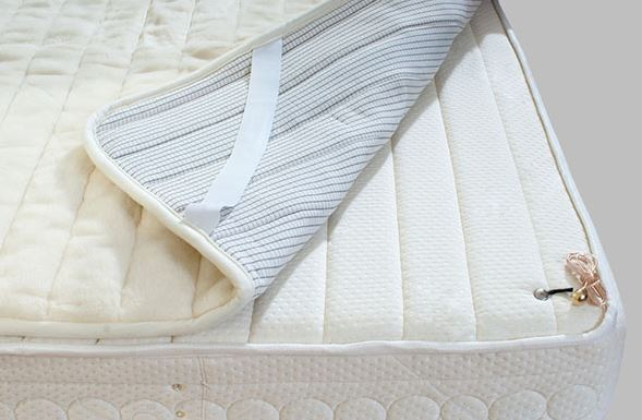 best cheap mattress covers